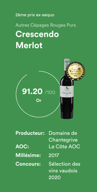 prix concours vins primé 2eme ex-aequo